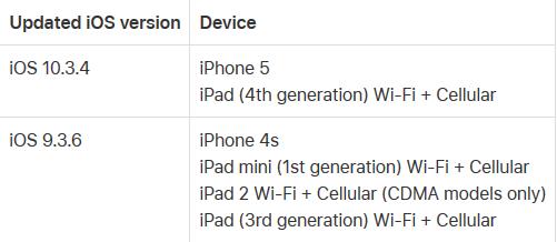 苹果呼吁旧款设备尽快升级最新系统避免出现重大故障
