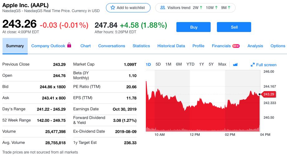 苹果公布第四财季财报:总销售额达 640.40 亿美元,同比增长 2%