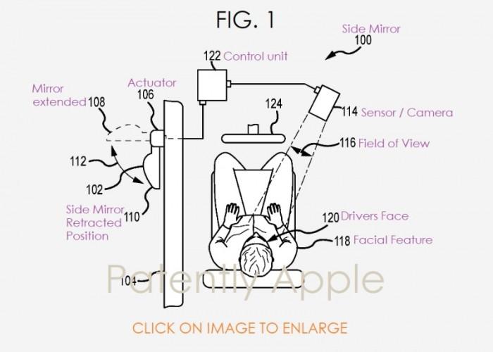 苹果再获汽车侧视镜专利,智能汽车再无盲点